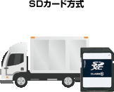 SDカード方式